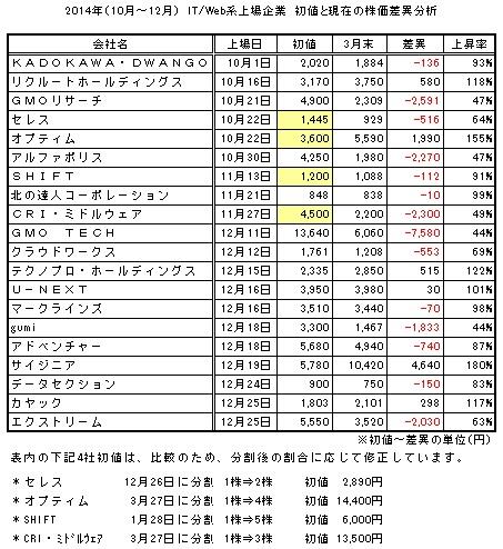 kabuka0415.jpg