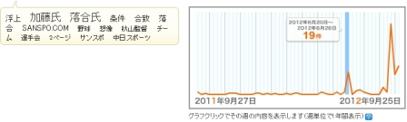 0925_kantoku.JPG